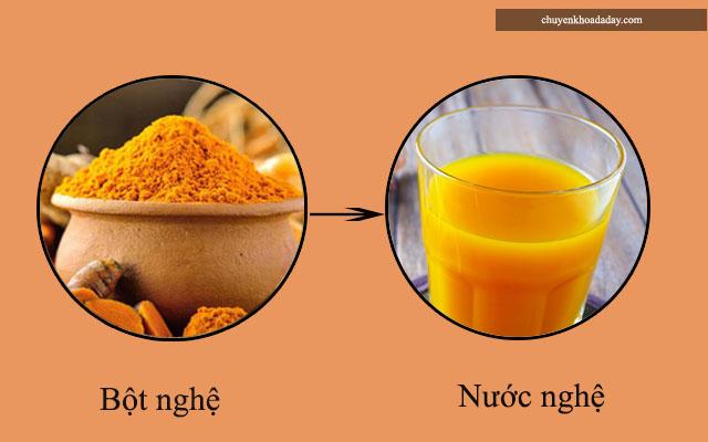 bột nghệ chữa đau dạ dày