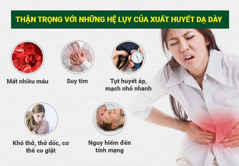 Xuất huyết dạ dày có thể ảnh hưởng trực tiếp đến tính mạng người bệnh