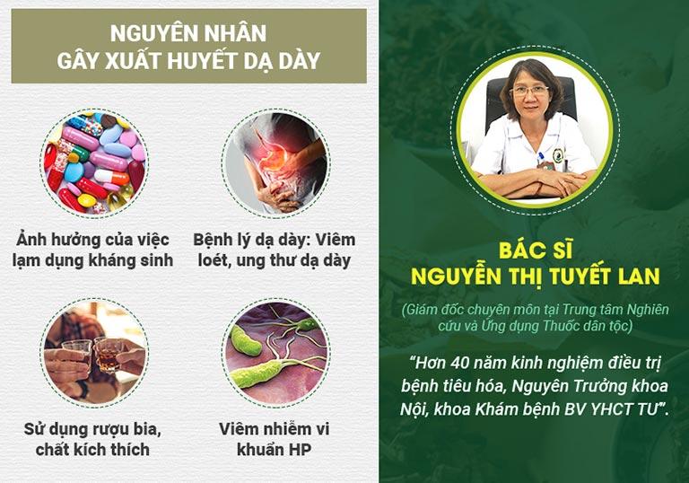 Bác sĩ Nguyễn Thị Tuyết Lan cho biết về những nguyên nhân gây xuất huyết dạ dày