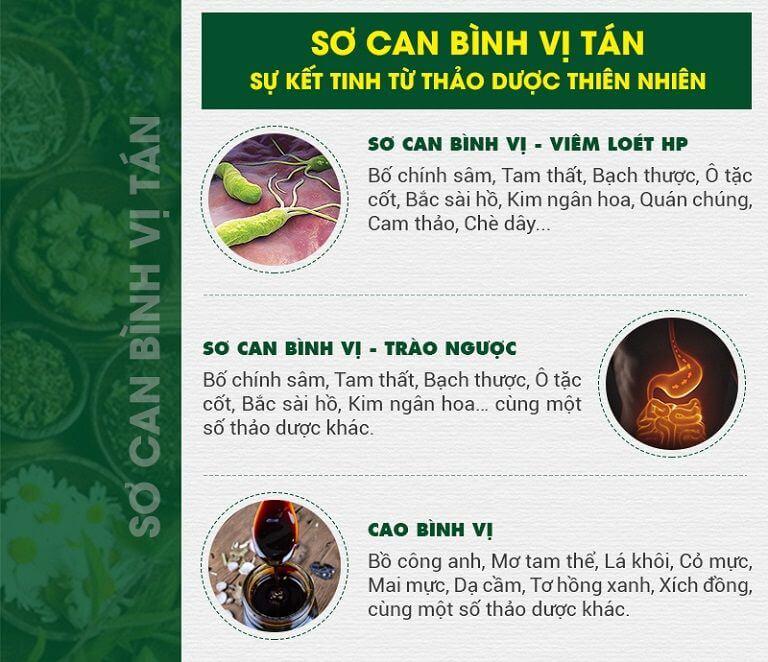 Sơ can Bình vị tán được bào chế từ nhiều loại thảo dược quý
