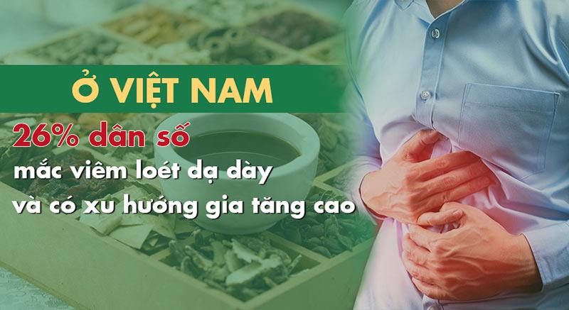 Viêm loét dạ dày tá tràng đứng đầu trong danh sách các bệnh liên quan tới đường tiêu hóa