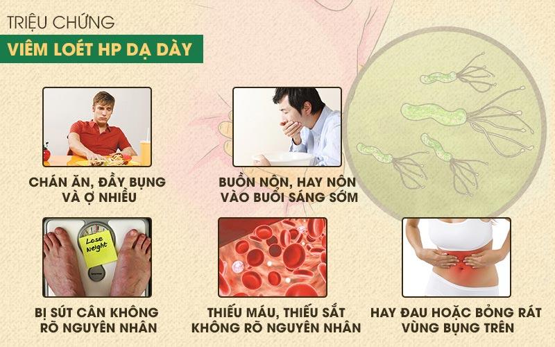 Các triệu chứng của viêm loét HP dạ dày kéo dài có thể gây ung thư dạ dày