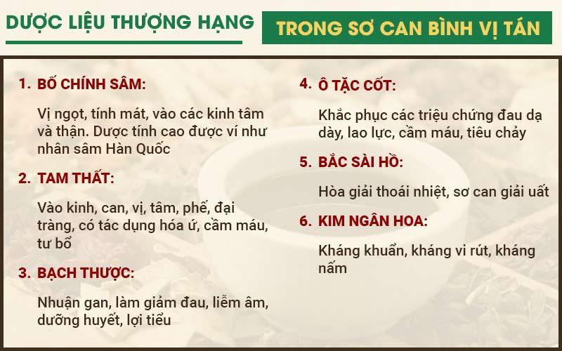 Tỷ lệ các thảo dược được gia giảm, cân đối khoa học để phù hợp với thể trạng người Việt hiện đại