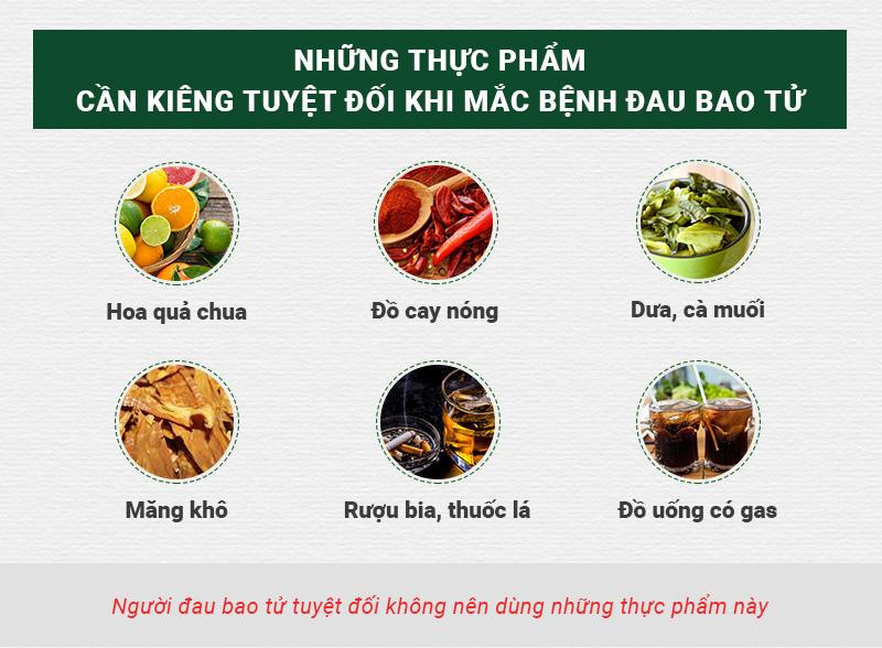 Người đau bao tử tuyệt đối không nên dùng những thực phẩm này