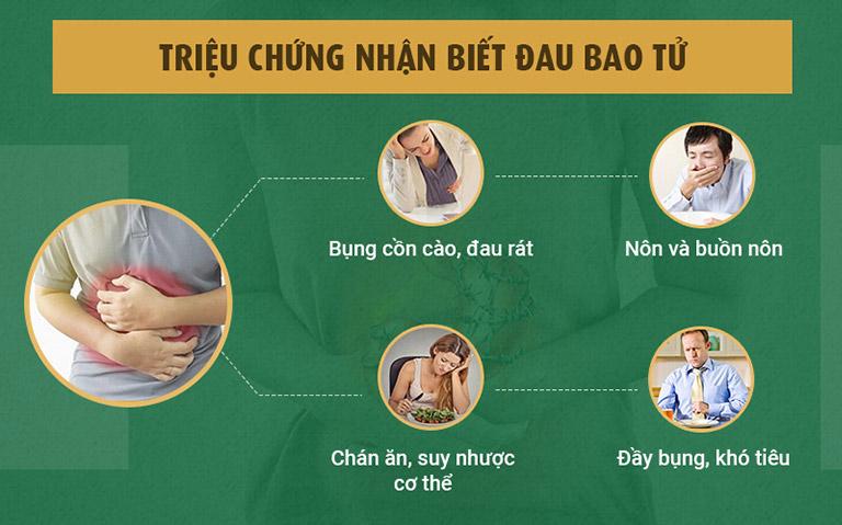 Những triệu chứng thường gặp ở người bệnh đau bao tử